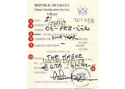 View samples of travel visas visacentral uk ghana visa altavistaventures Image collections