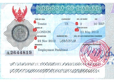 View samples of travel visas visacentral uk get a visa for travel to thailand thecheapjerseys Images
